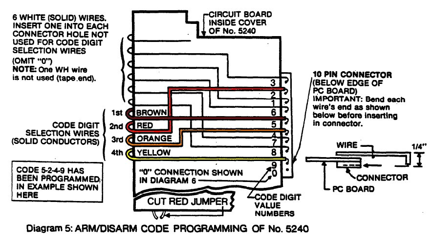 5240jumpers oncall troubleshooter radionics 4112 wiring diagram at crackthecode.co