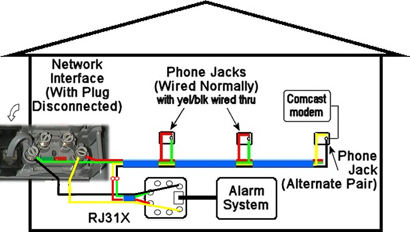 home alarm system phone wiring diagram telephone jack wiring into home alarm system #3